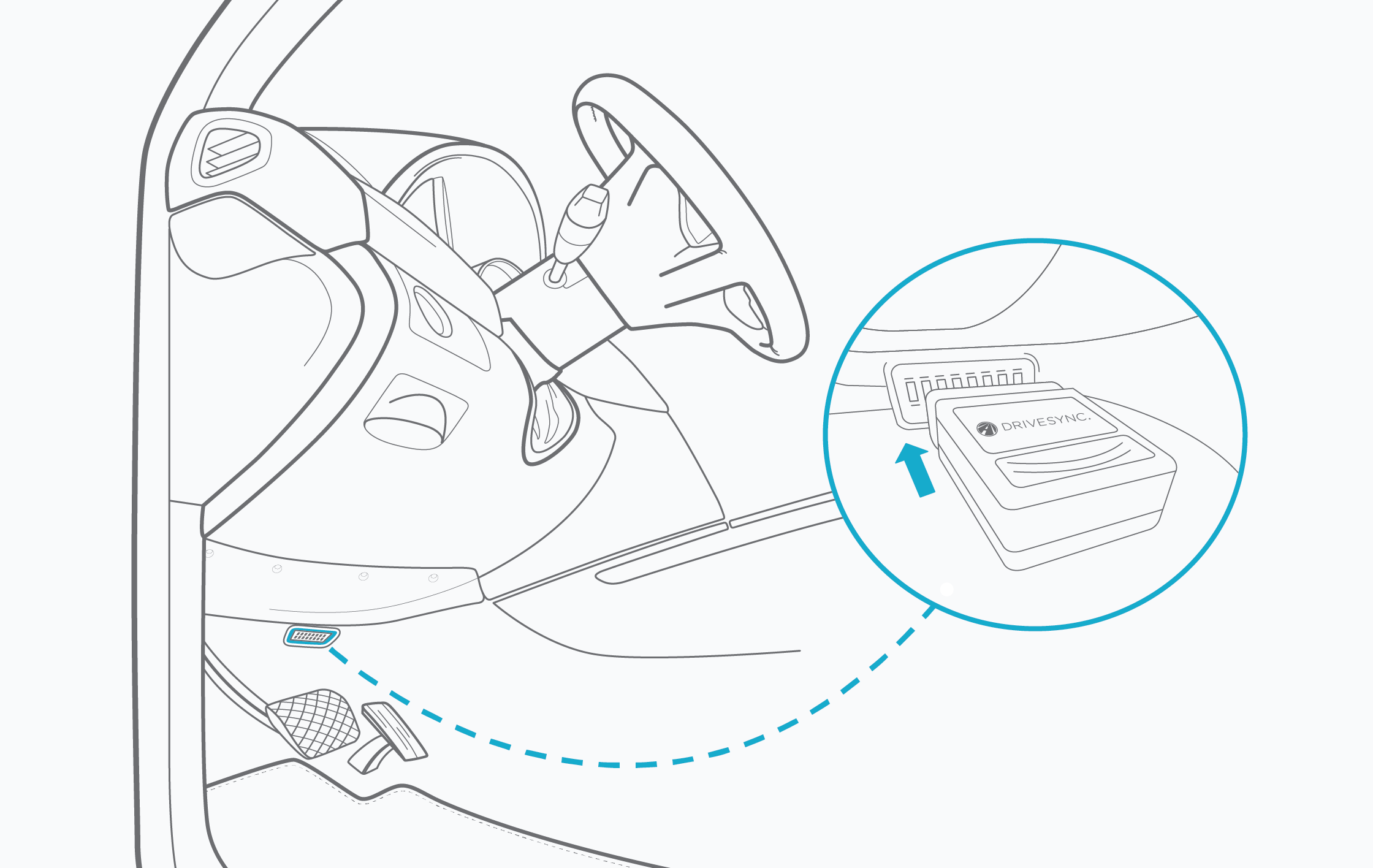 Sample image of the location of a vehicle's OBD-II port, typically located under the dashboard near the base of the steering wheel column. This image also shows how the DriveSync device plugs into the port.